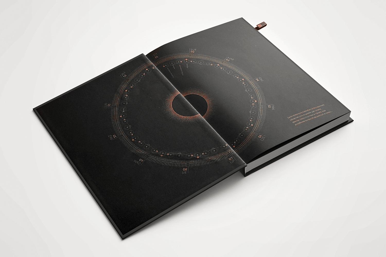 kalendarz srodek II